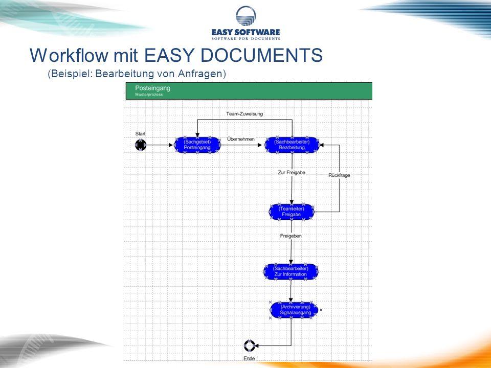 Workflow mit EASY DOCUMENTS (Beispiel: Bearbeitung von Anfragen)