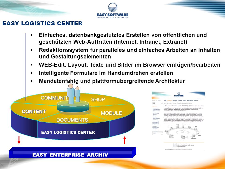 EASY ENTERPRISE ARCHIV