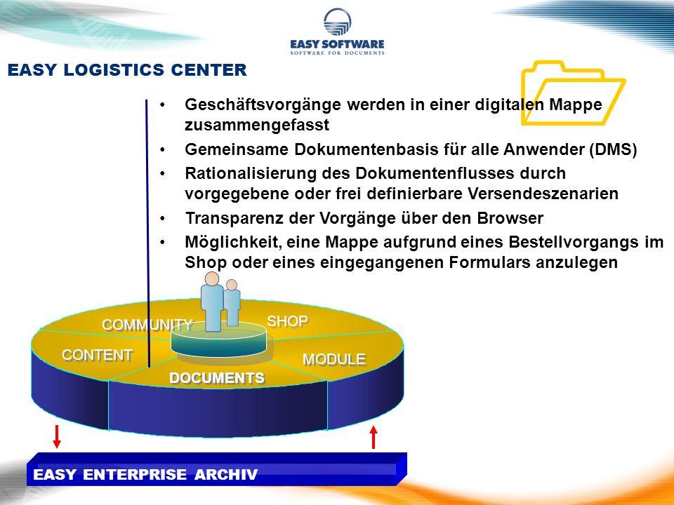 1EASY LOGISTICS CENTER. Geschäftsvorgänge werden in einer digitalen Mappe zusammengefasst. Gemeinsame Dokumentenbasis für alle Anwender (DMS)