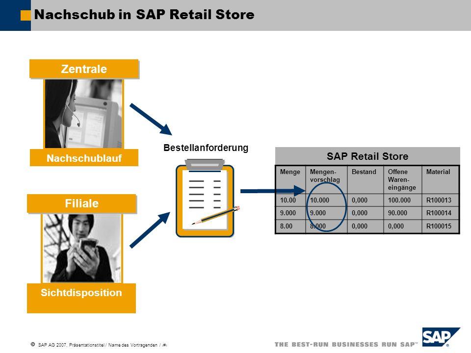 Nachschub in SAP Retail Store