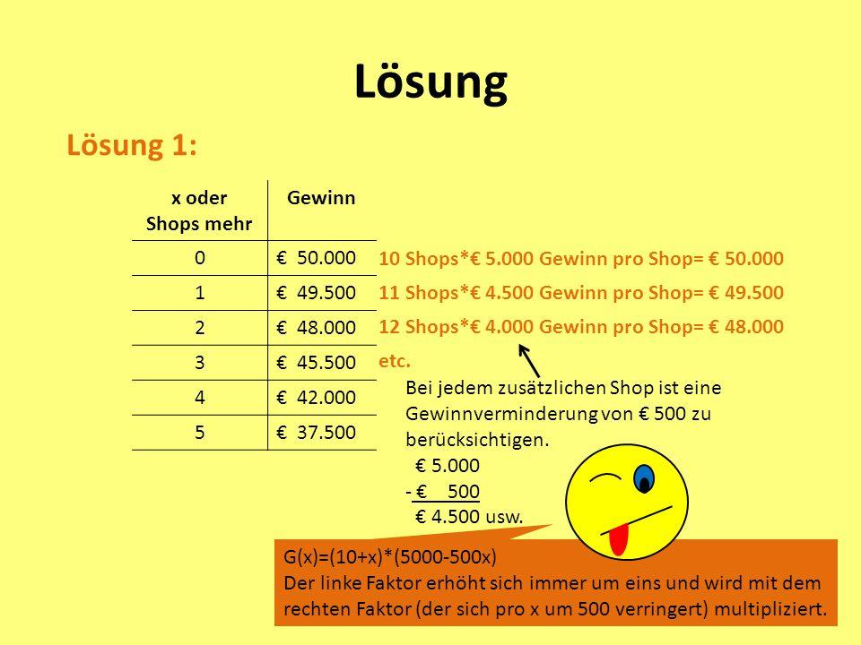 Lösung Lösung 1: x oder Shops mehr Gewinn € 50.000 1 € 49.500 2