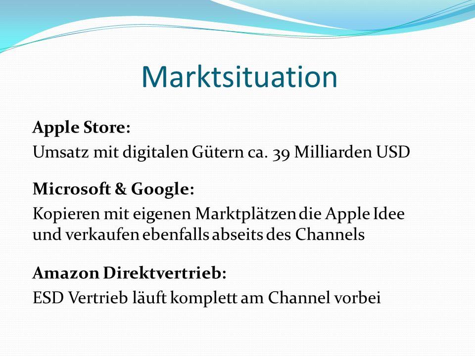 Marktsituation Apple Store:
