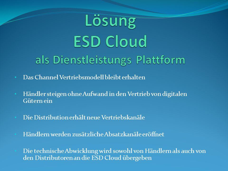 Lösung ESD Cloud als Dienstleistungs Plattform
