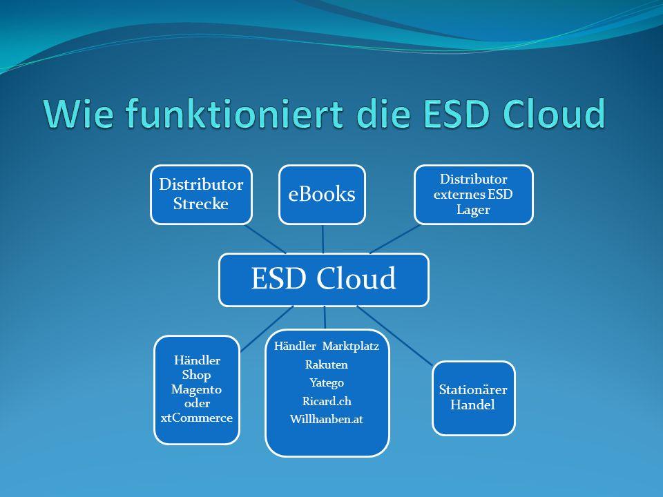Wie funktioniert die ESD Cloud