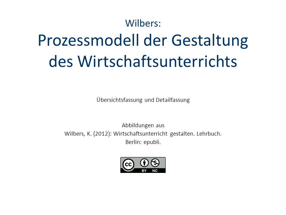 Wilbers: Prozessmodell der Gestaltung des Wirtschaftsunterrichts
