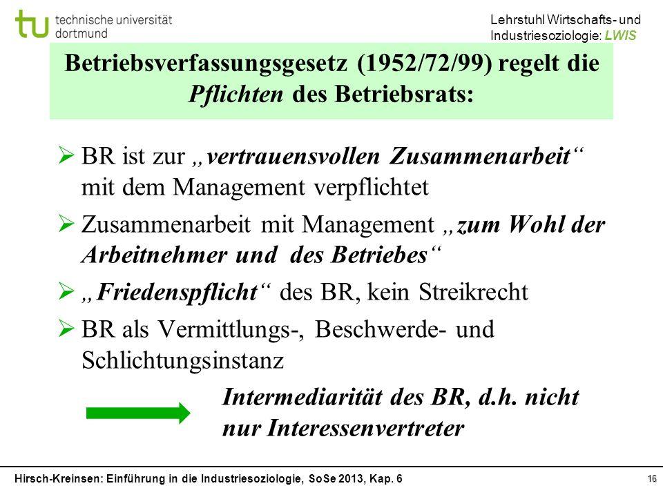 Betriebsverfassungsgesetz (1952/72/99) regelt die Pflichten des Betriebsrats: