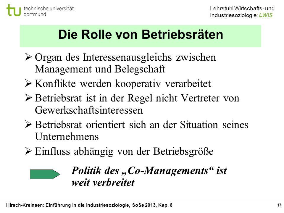 Die Rolle von Betriebsräten