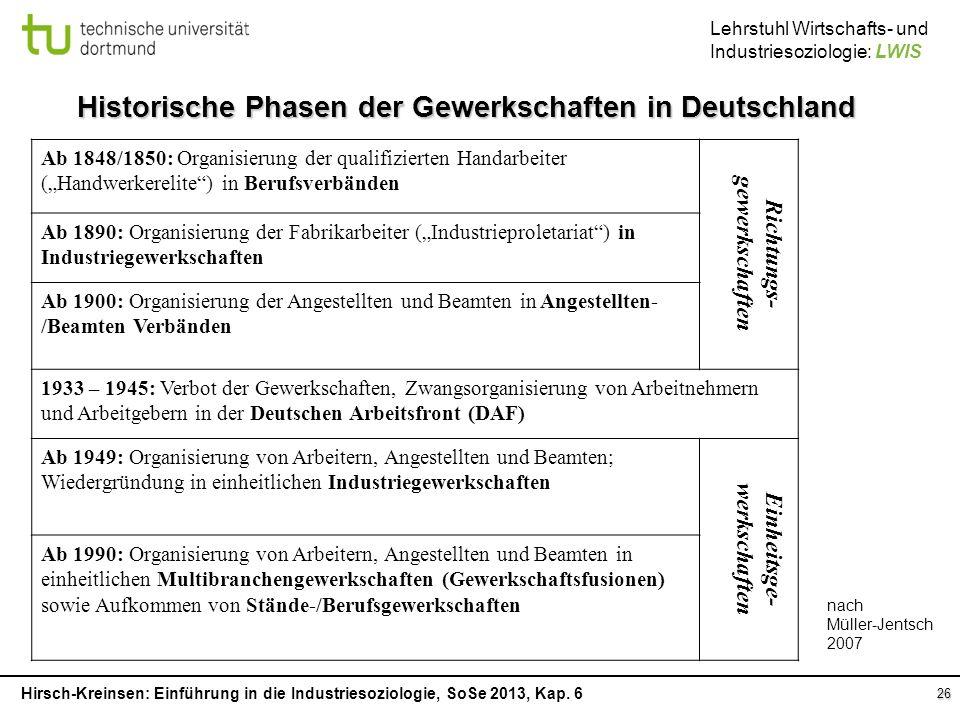 Historische Phasen der Gewerkschaften in Deutschland