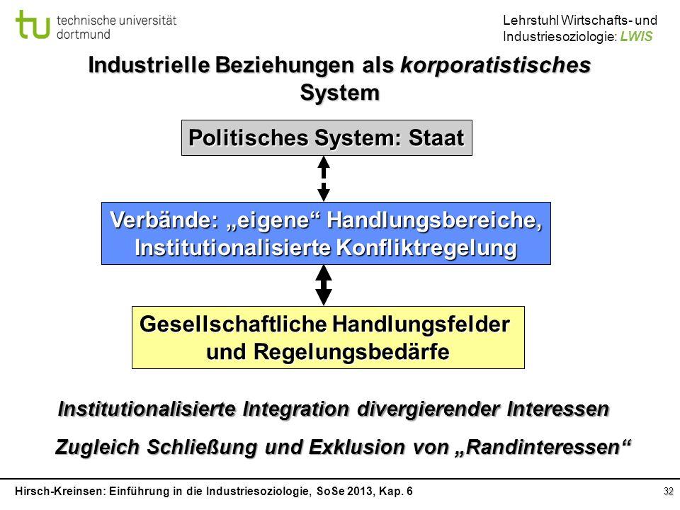 Industrielle Beziehungen als korporatistisches System