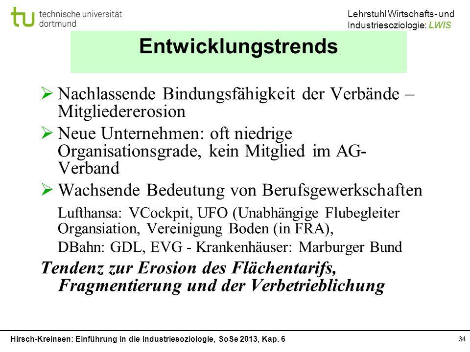 Entwicklungstrends Nachlassende Bindungsfähigkeit der Verbände – Mitgliedererosion.