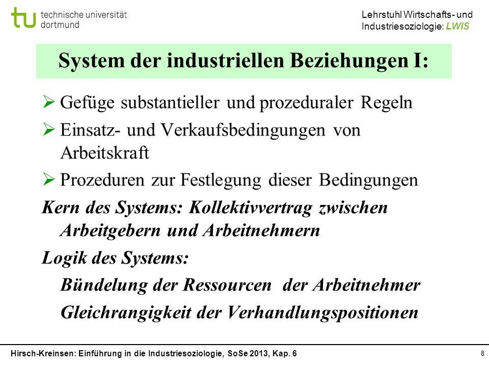System der industriellen Beziehungen I: