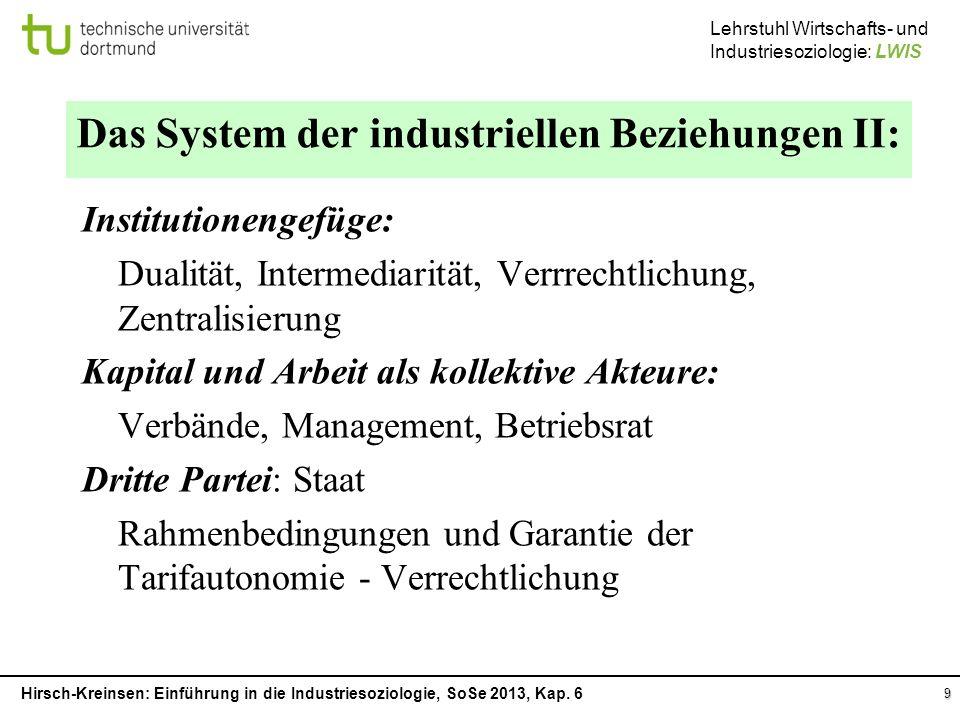 Das System der industriellen Beziehungen II: