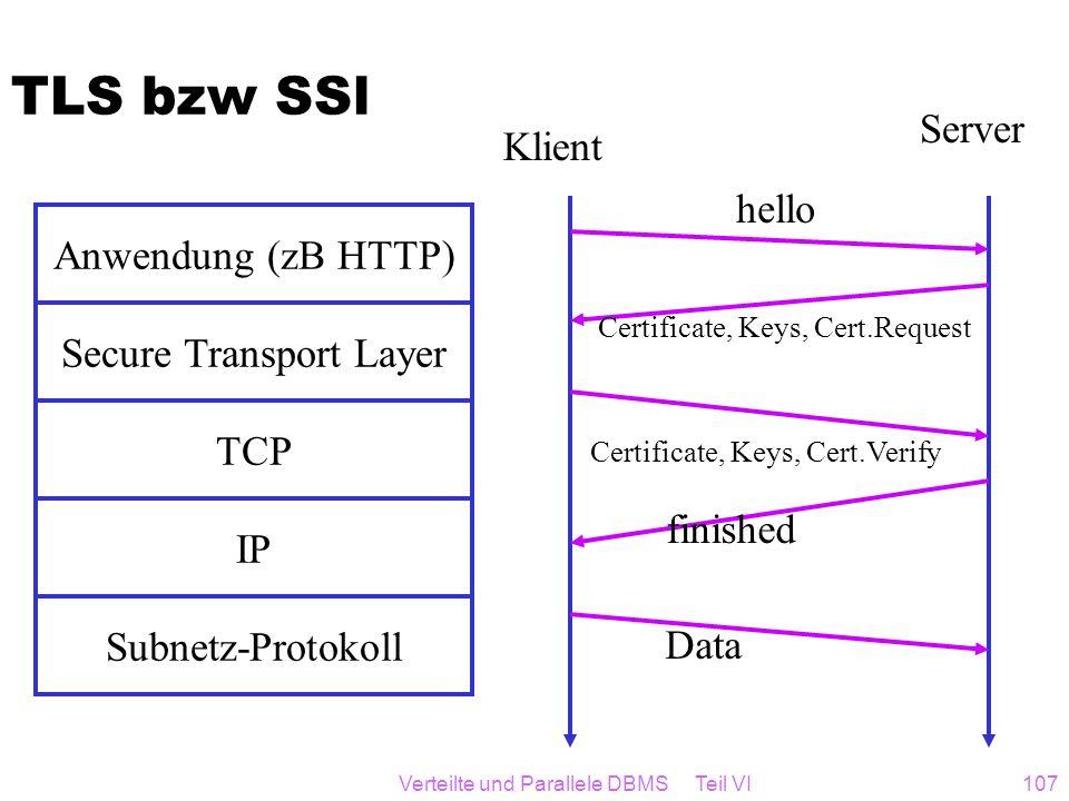 TLS bzw SSl Server Klient hello Anwendung (zB HTTP)