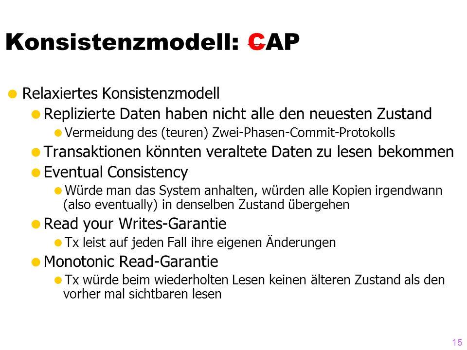 Konsistenzmodell: CAP