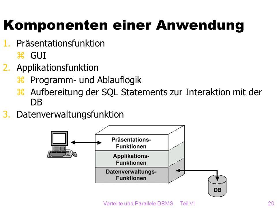 Komponenten einer Anwendung