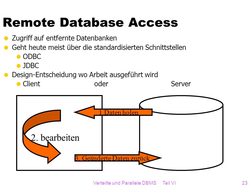 Remote Database Access