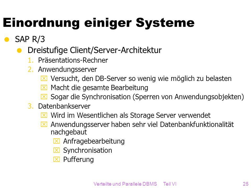 Einordnung einiger Systeme