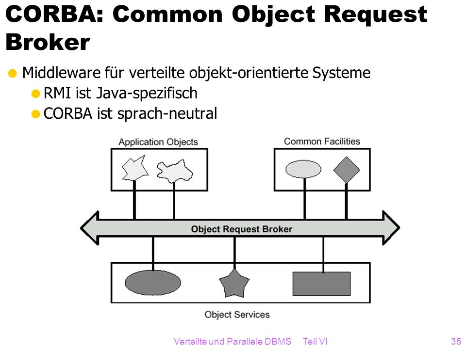 CORBA: Common Object Request Broker