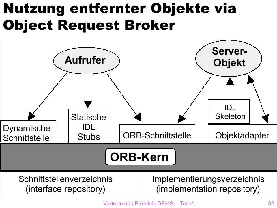 Nutzung entfernter Objekte via Object Request Broker