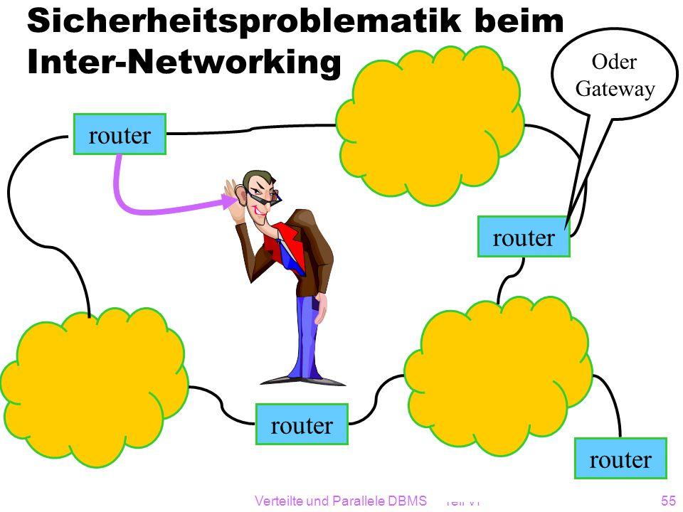 Sicherheitsproblematik beim Inter-Networking
