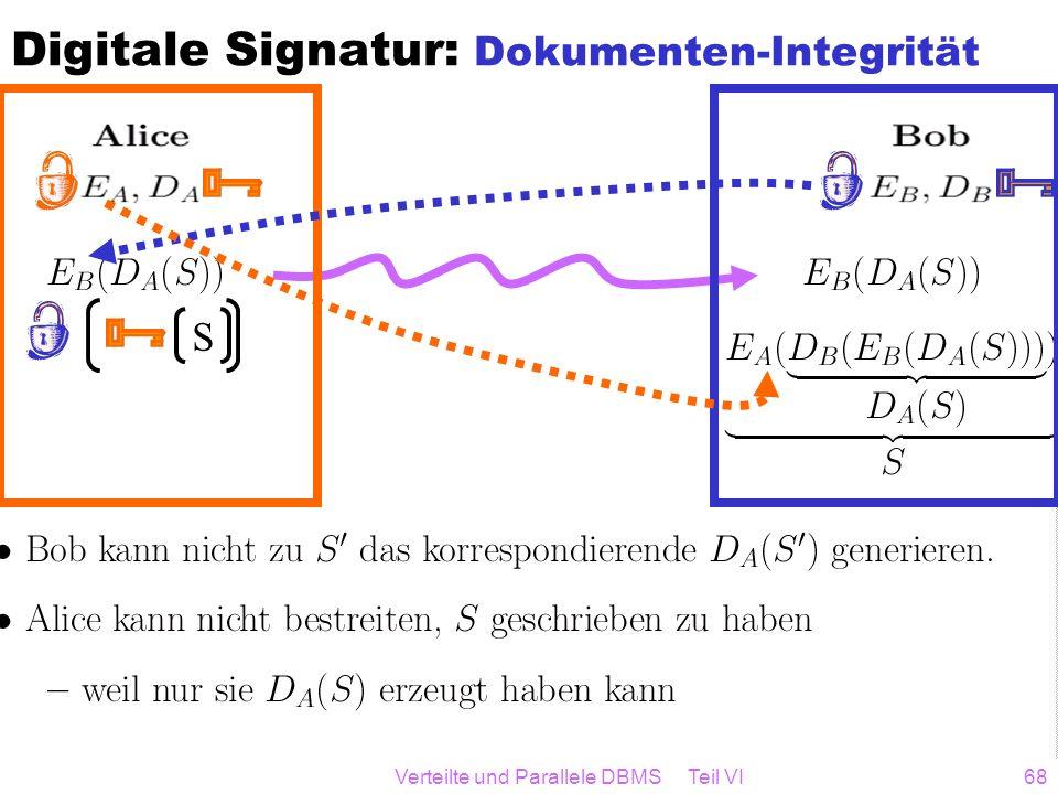 Digitale Signatur: Dokumenten-Integrität