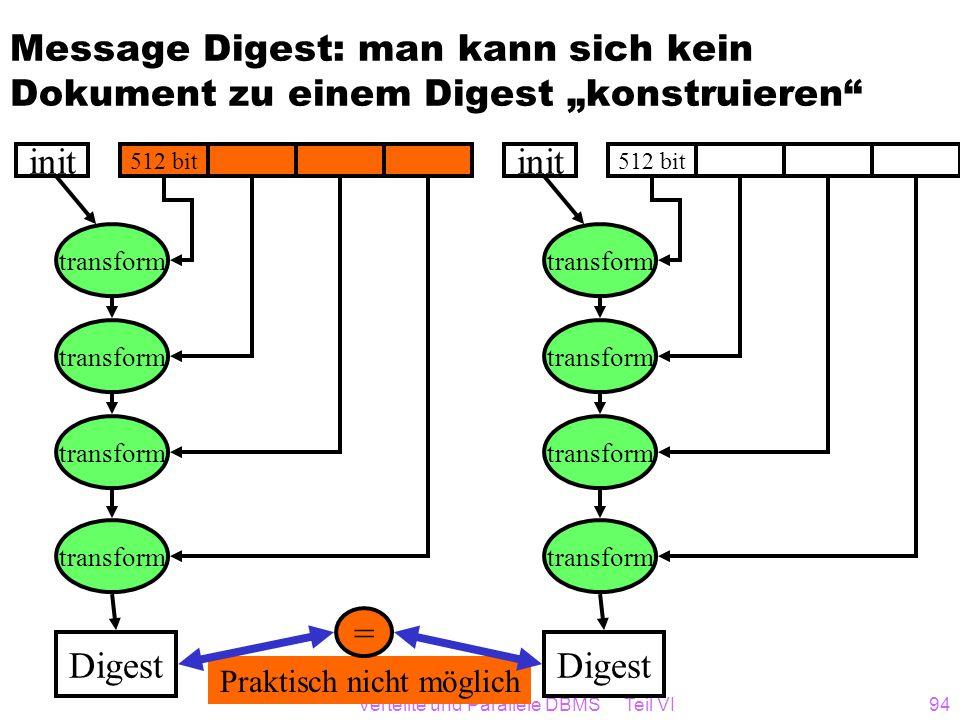 """Message Digest: man kann sich kein Dokument zu einem Digest """"konstruieren"""