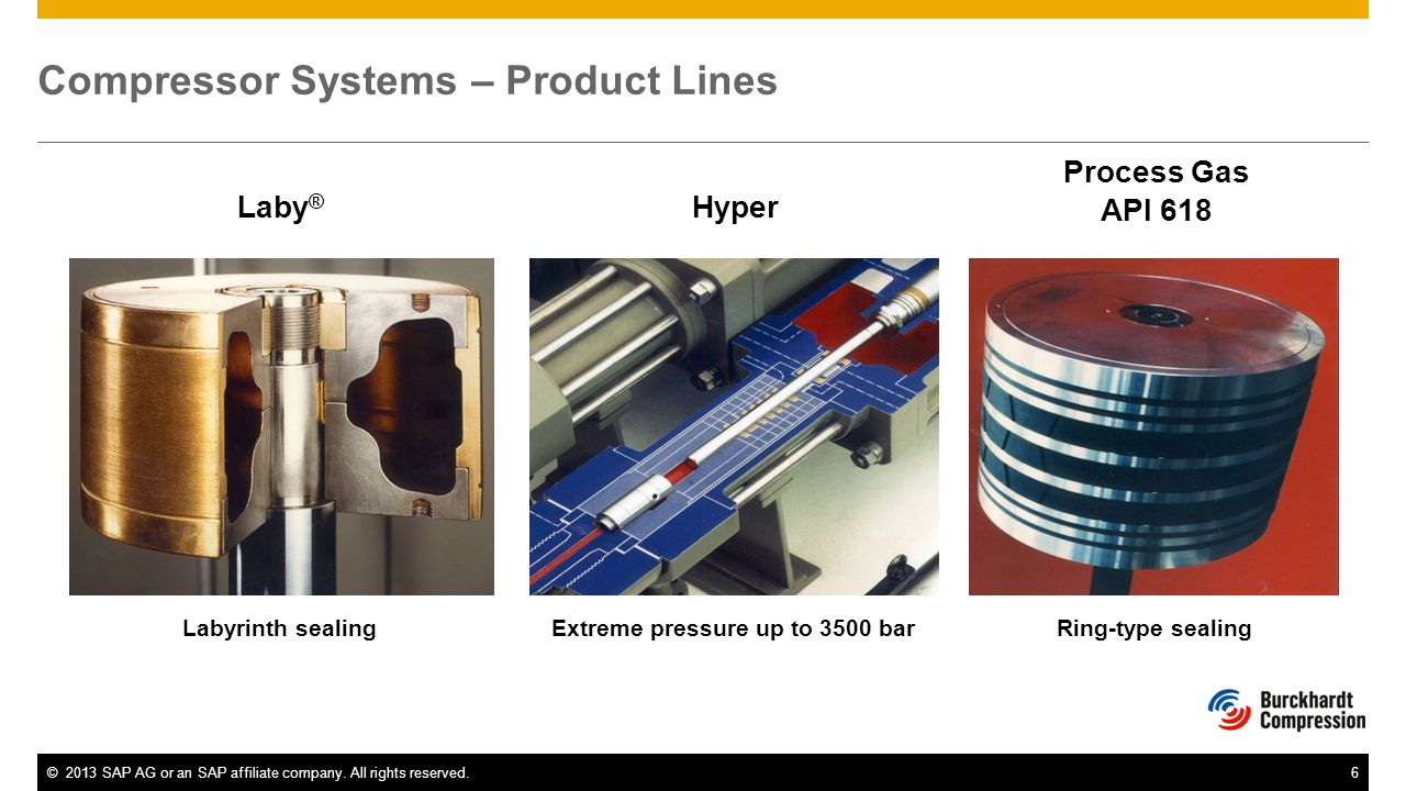 Compressor Systems – Product Lines