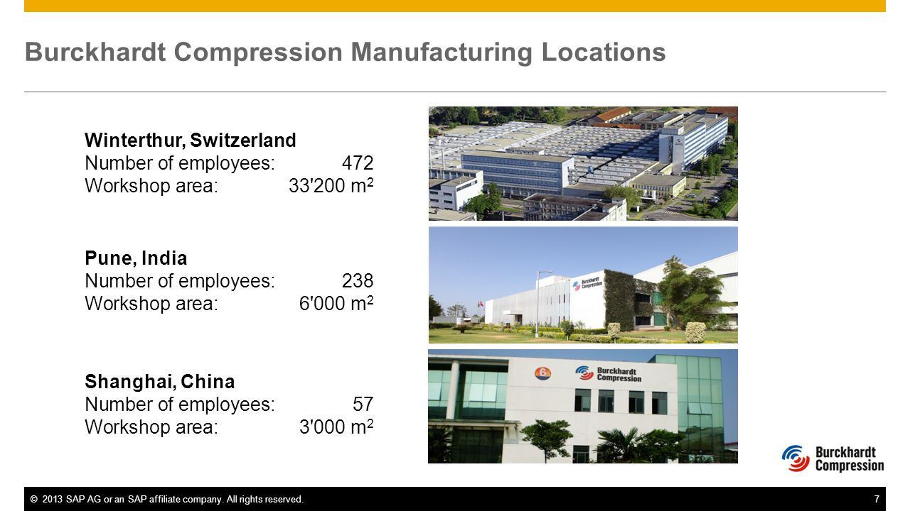 Burckhardt Compression Manufacturing Locations