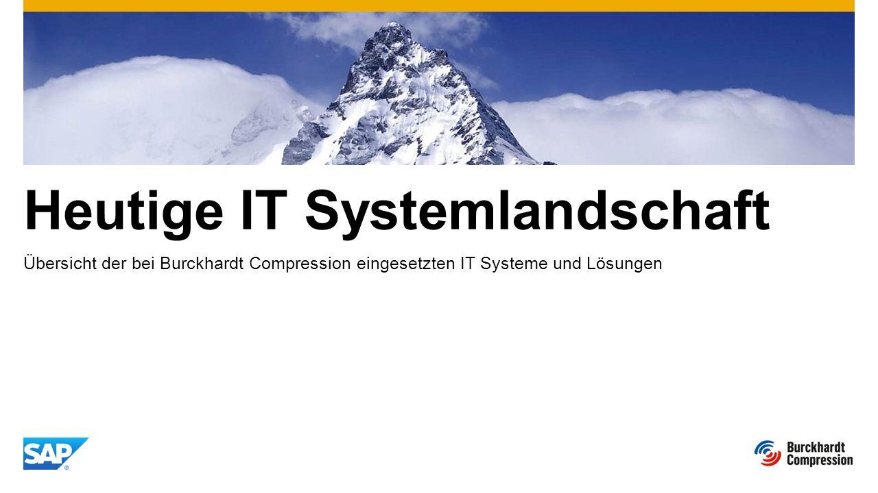 Heutige IT Systemlandschaft