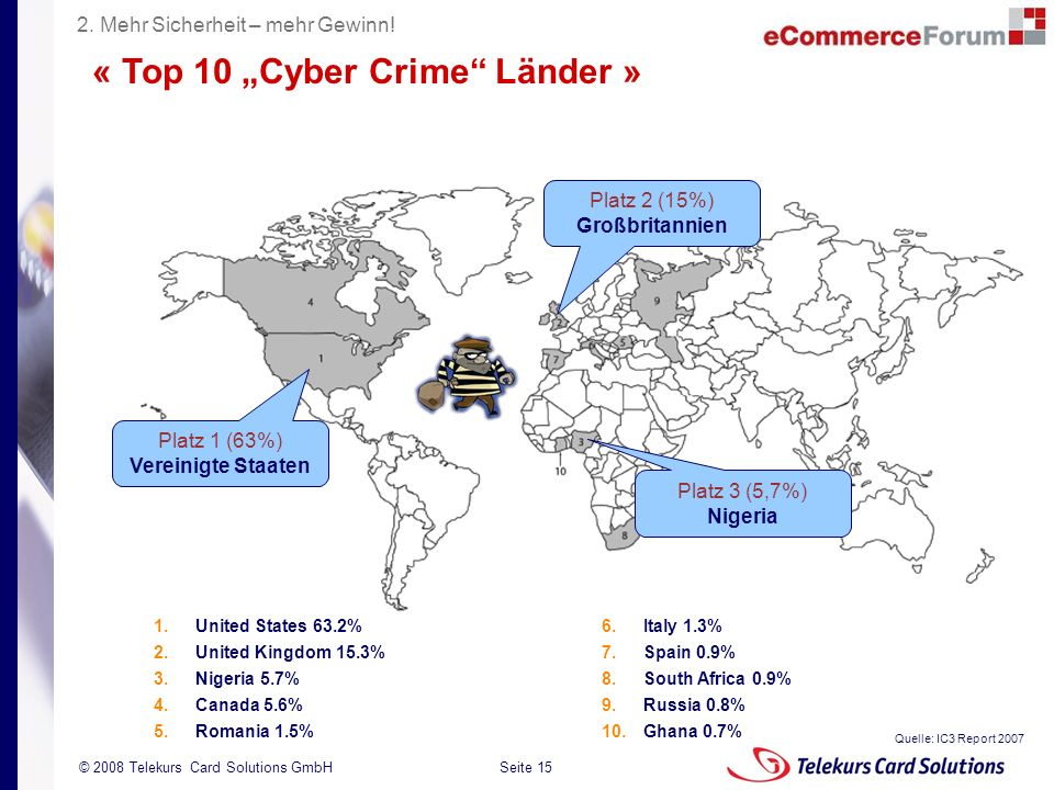 "« Top 10 ""Cyber Crime Länder »"