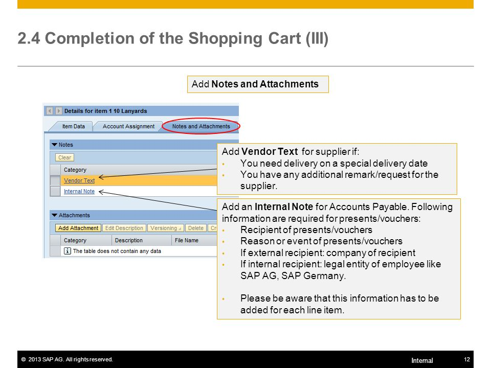 2.4 Completion of the Shopping Cart (III)