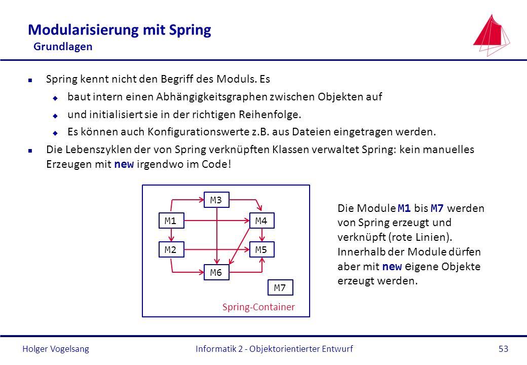 Modularisierung mit Spring Grundlagen