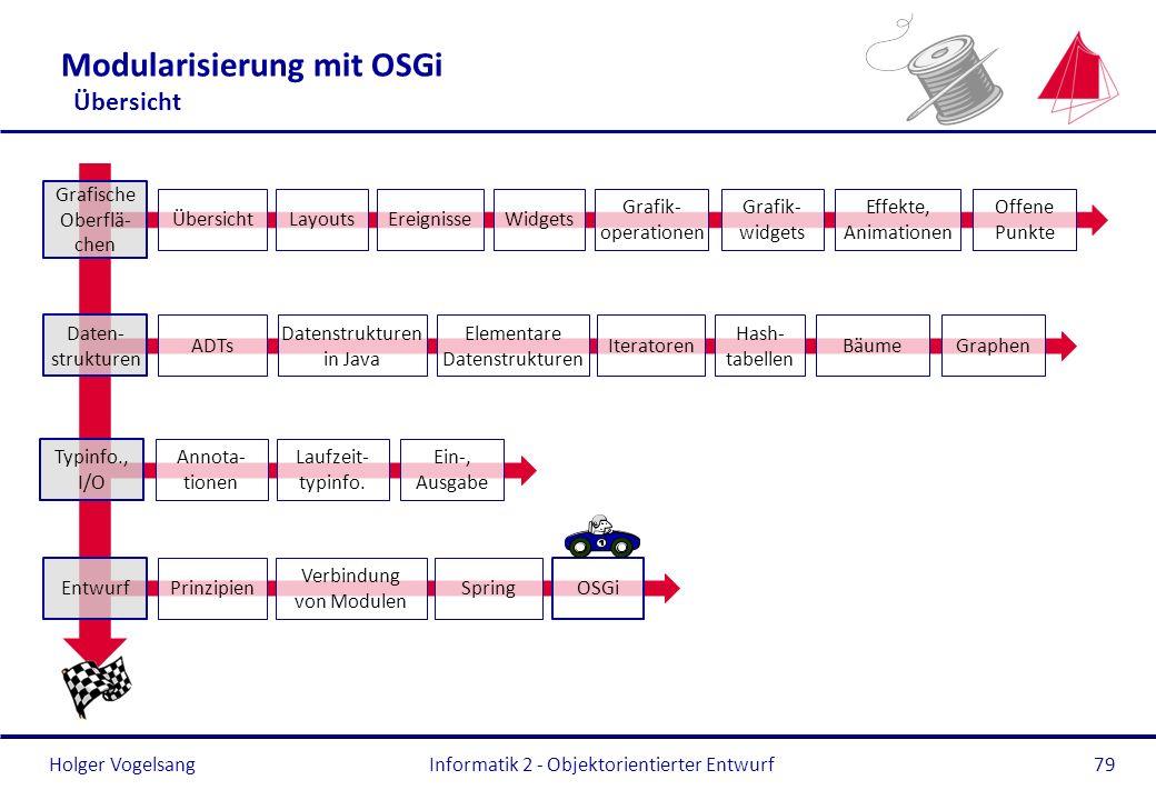 Modularisierung mit OSGi Übersicht