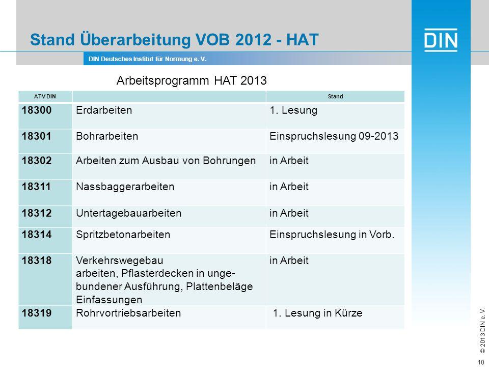 Stand Überarbeitung VOB 2012 - HAT