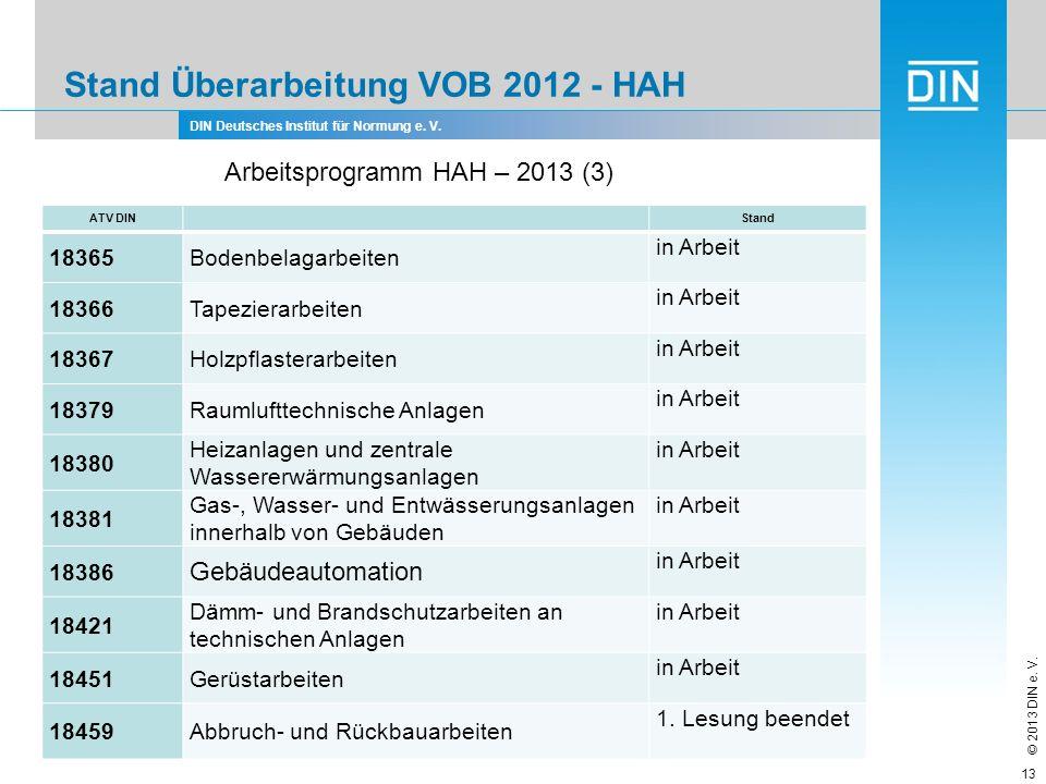 Stand Überarbeitung VOB 2012 - HAH