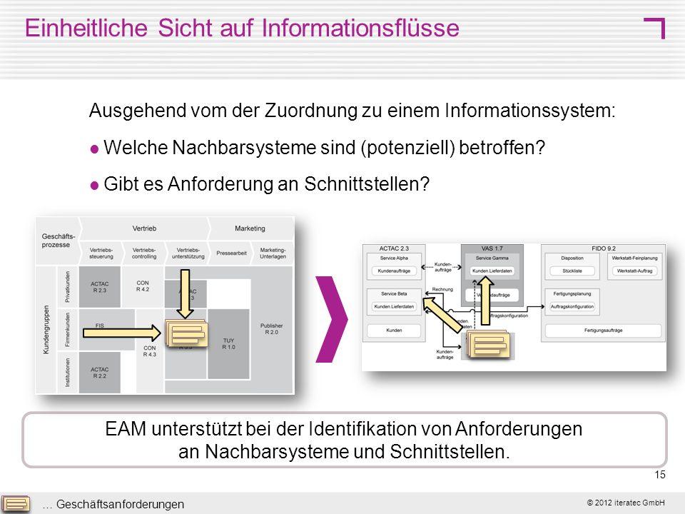 Einheitliche Sicht auf Informationsflüsse
