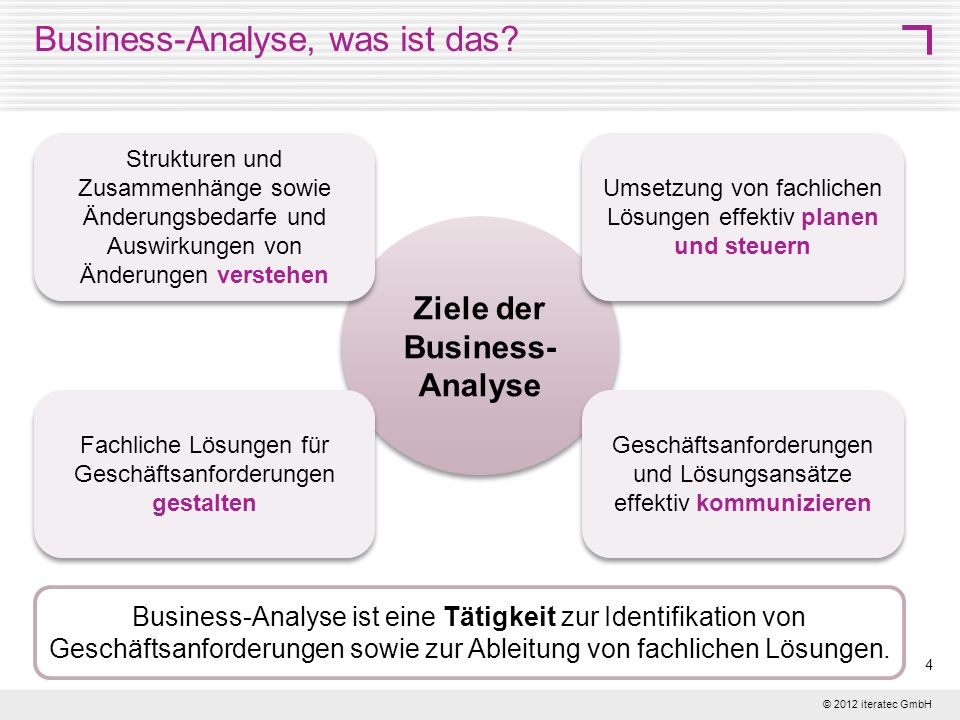 Business-Analyse, was ist das