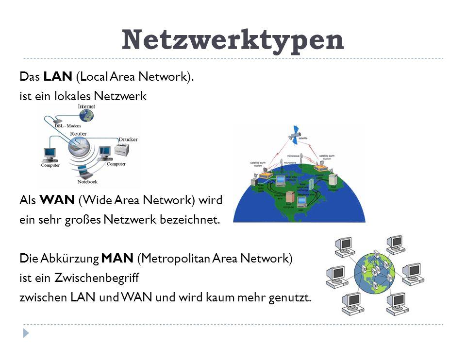 Netzwerktypen