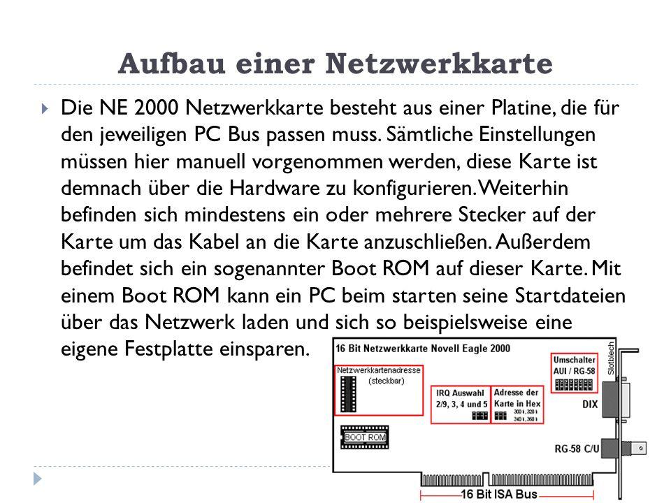 Aufbau einer Netzwerkkarte