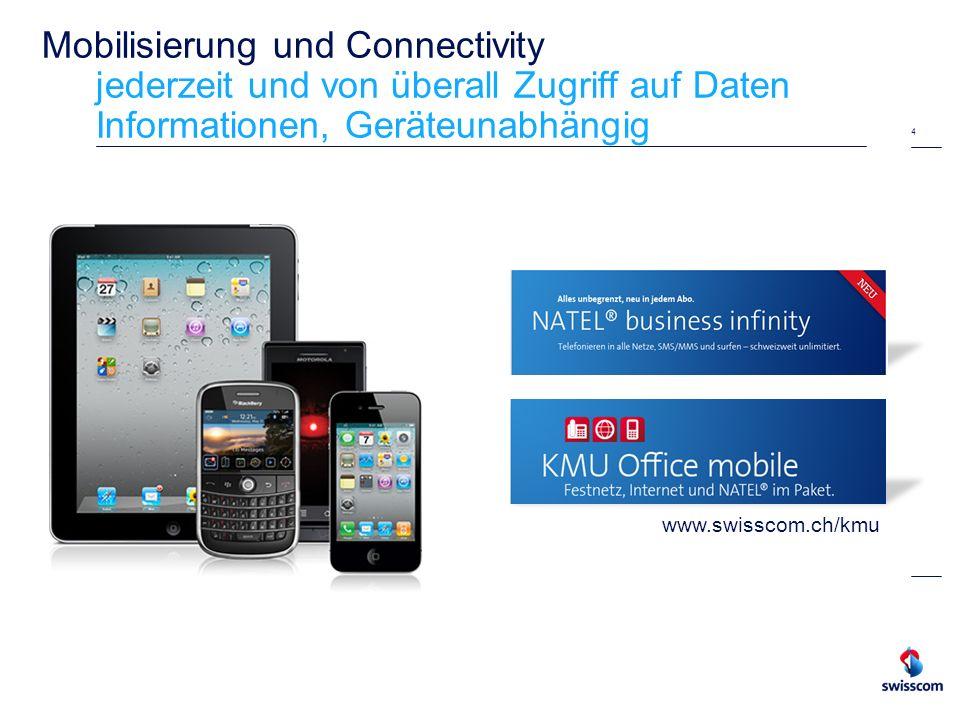 Mobilisierung und Connectivity jederzeit und von überall Zugriff auf Daten Informationen, Geräteunabhängig