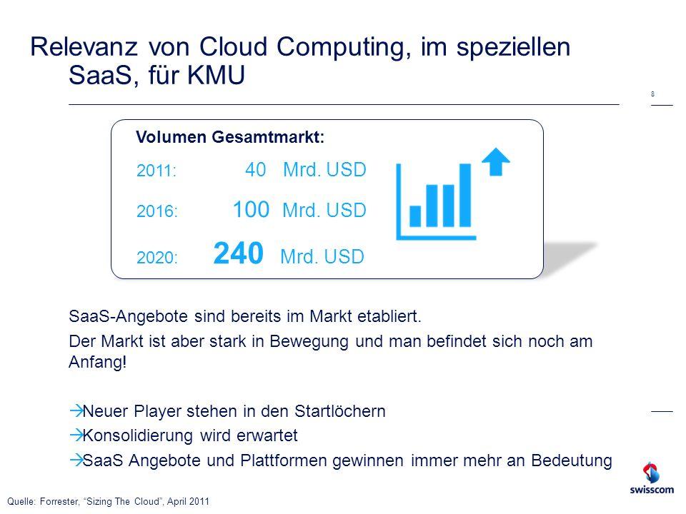 Relevanz von Cloud Computing, im speziellen SaaS, für KMU