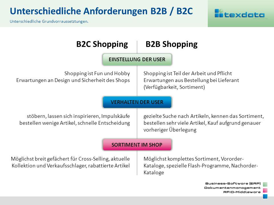 Unterschiedliche Anforderungen B2B / B2C