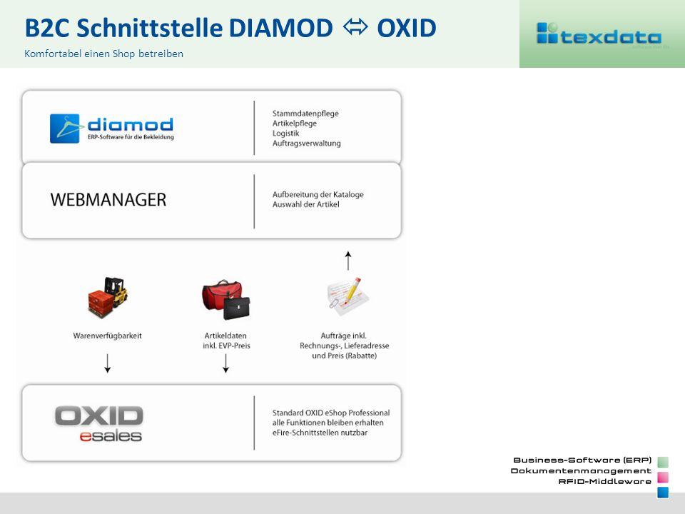 B2C Schnittstelle DIAMOD  OXID