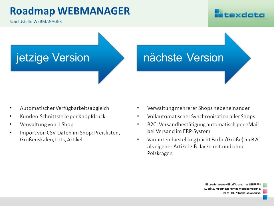 Roadmap WEBMANAGER jetzige Version nächste Version
