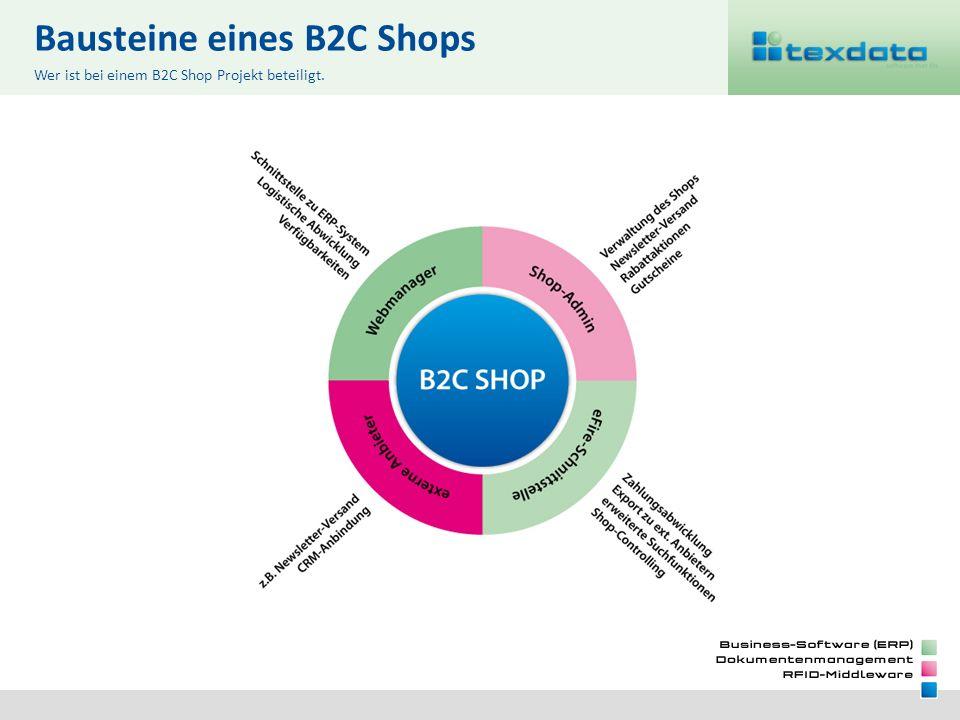 Bausteine eines B2C Shops
