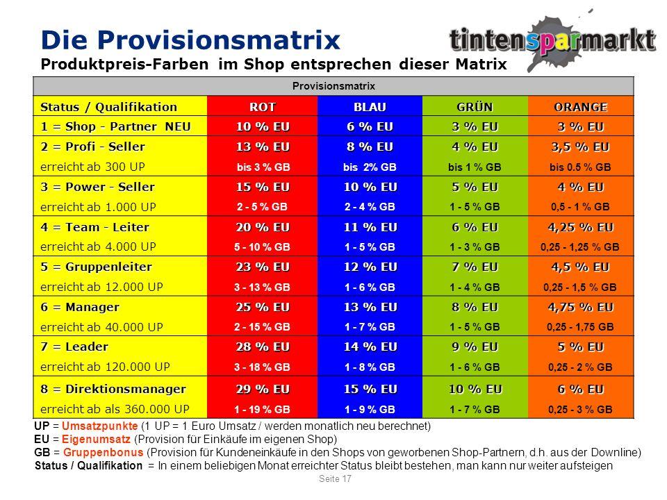 Die Provisionsmatrix Produktpreis-Farben im Shop entsprechen dieser Matrix