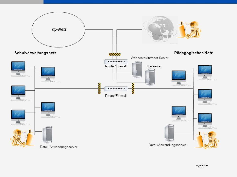 Schulverwaltungsnetz Pädagogisches Netz