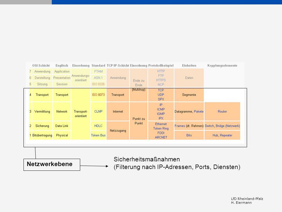 Sicherheitsmaßnahmen (Filterung nach IP-Adressen, Ports, Diensten)
