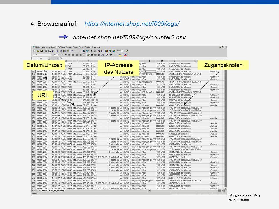 IP-Adresse des Nutzers