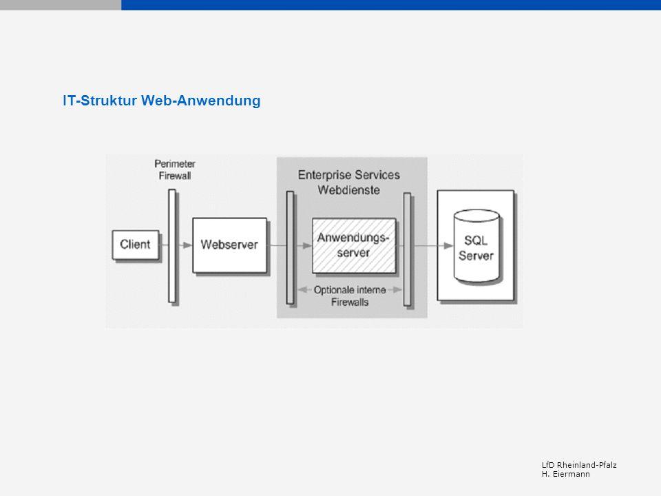 IT-Struktur Web-Anwendung